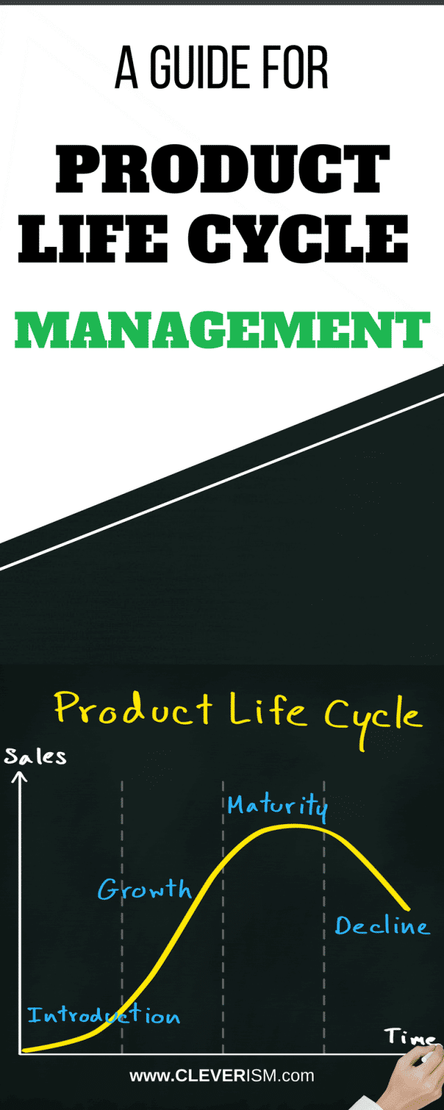 Revenue Cycle Management Company Manual Guide
