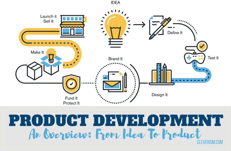Product development an overview from idea to product for Company product development