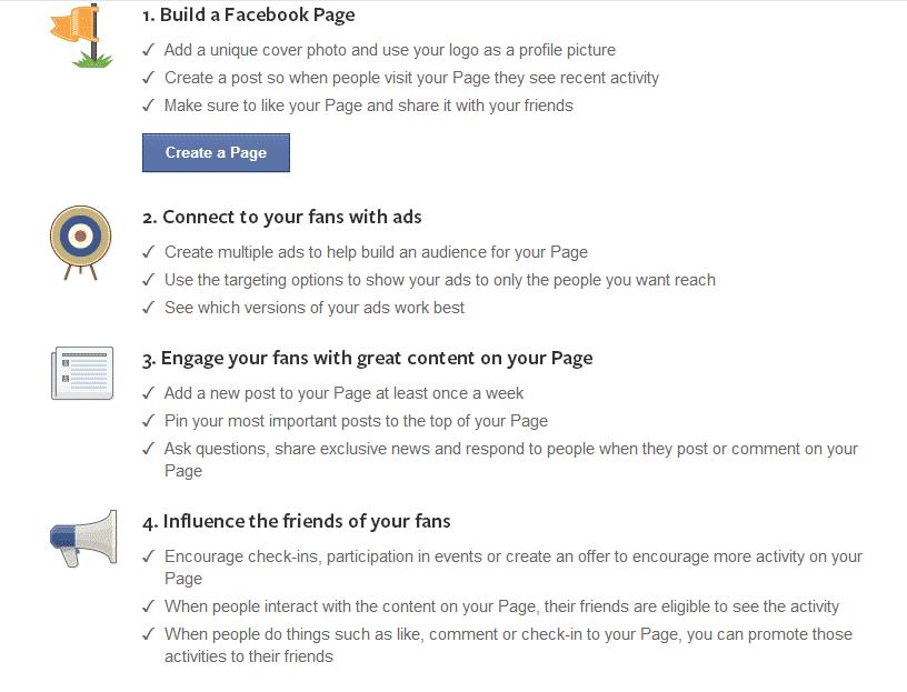 Facebook Advertising Process