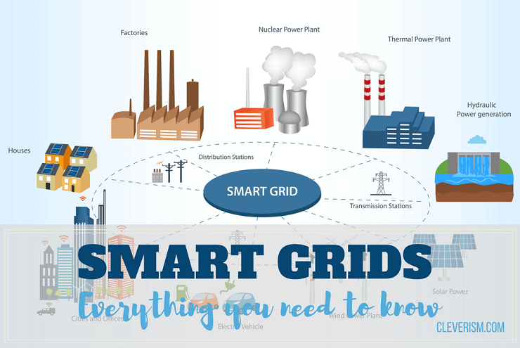 Smart Grids Everything You Need To Know