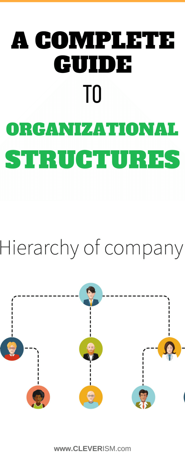 what is organizational structures How is amazon structured organizationally update cancel answer wiki  it's very difficult to describe amazon organizational structure in a short quora answer.