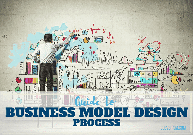 Guide to Business Model Design Process