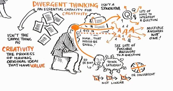 divergent thinking essay