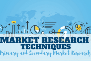 primary market research techniques