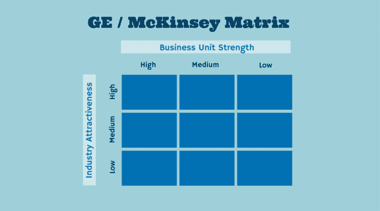 Ge Mckinsey Matrix How To Apply It To Your Business