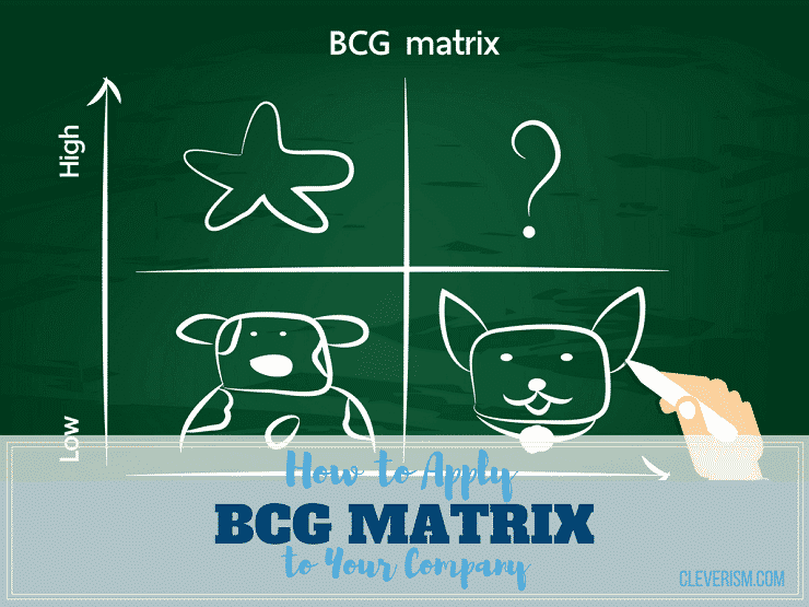 bcg matrix hotel Ge mckinsey matrix is a very similar portfolio evaluation framework to bcg matrix both matrices are used to analyze company's product or business unit portfolio.