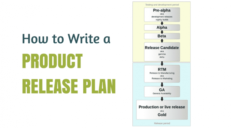 How to Write a Product or Service Strategy in a Business Plan