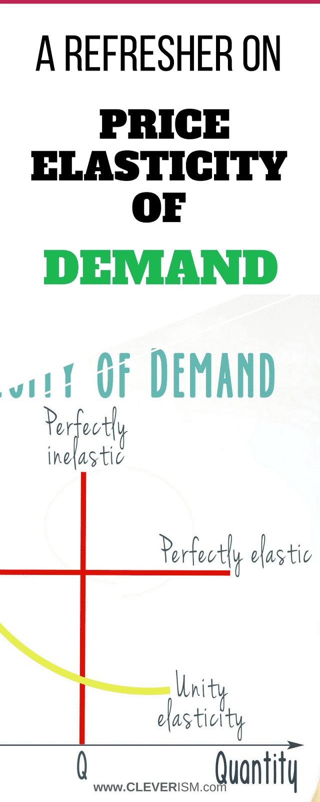 a refresher on price elasticity of demand
