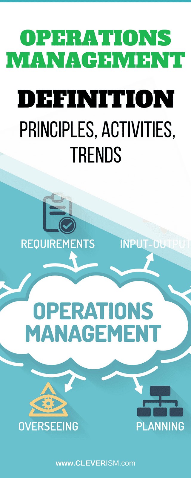 future trends in operations management Future of operations managers the world is changing at a as per a recent study by a well-established management school, the future for operation management majors.