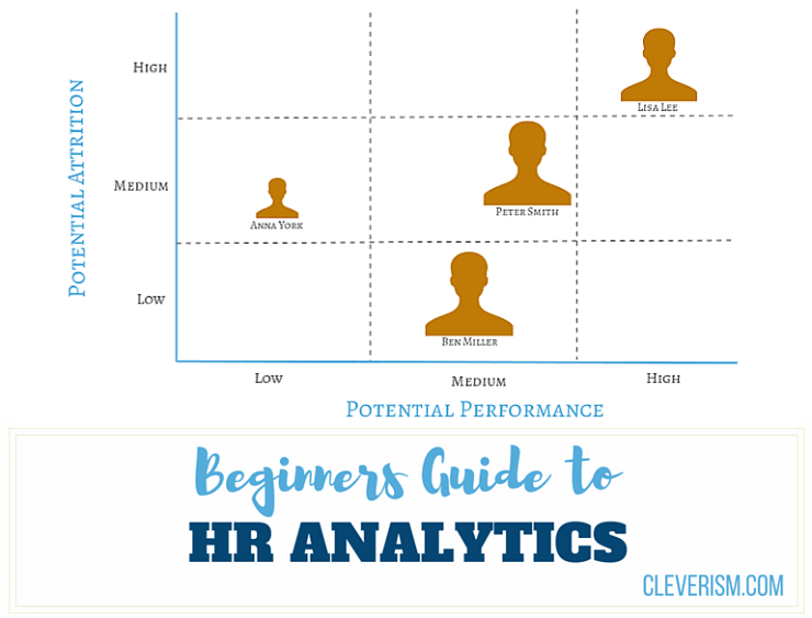 Beginners Guide to HR Analytics