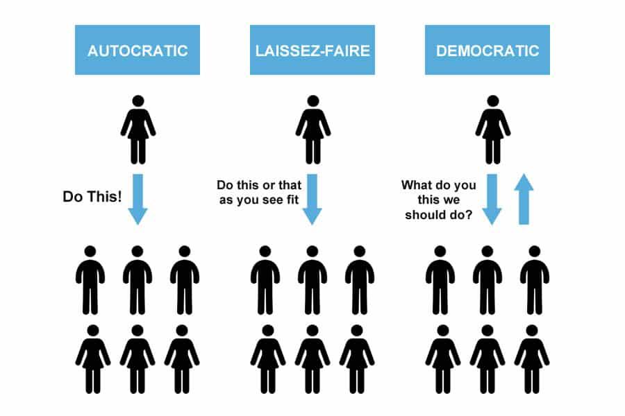laissez faire Keynes muere de un infarto mapa conceptual el fin del laissez faire se produce en el momento en el que las fuerzas del mercado no son suficientes para el manejo de.
