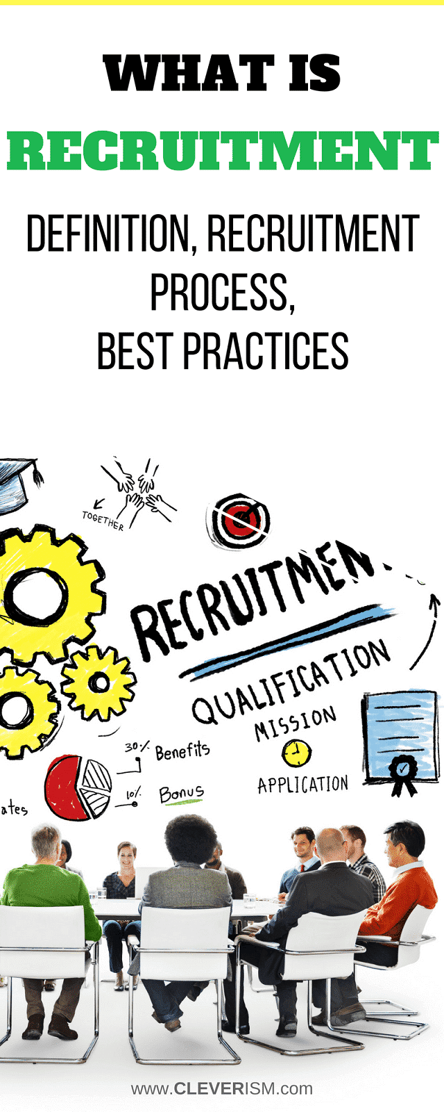 What Is Recruitment Definition Recruitment Process Best