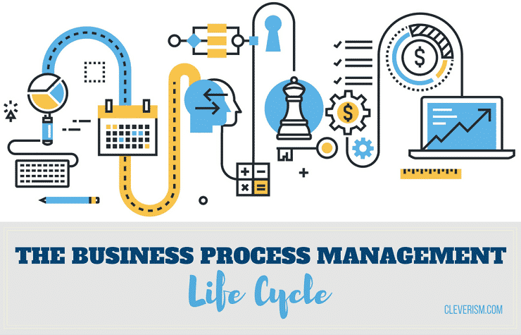 Introduction to business process management for The product development company