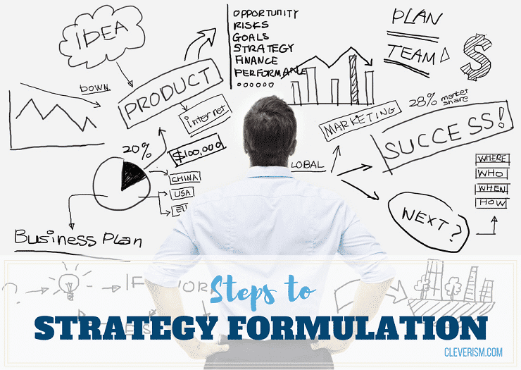 steps in formulating business strategy Create effective plan in 8 steps  formulating derivative plans  strategic planning process: 9 steps of setting proper strategic plan 6 stages of mbo.