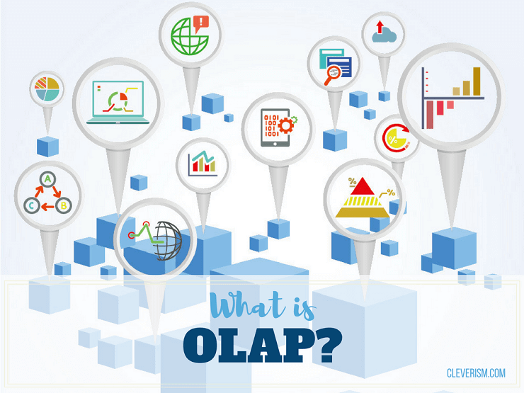 What is OLAP?
