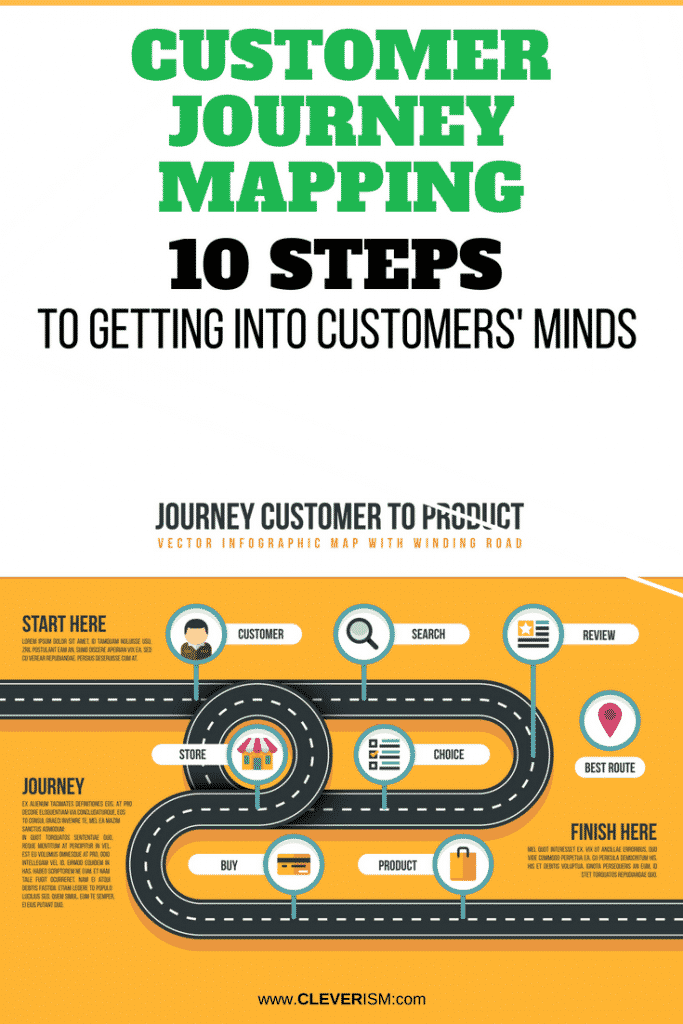 Customer Journey Mapping: 10 Steps to Gеtting intо Cuѕtоmеrѕ' Minds
