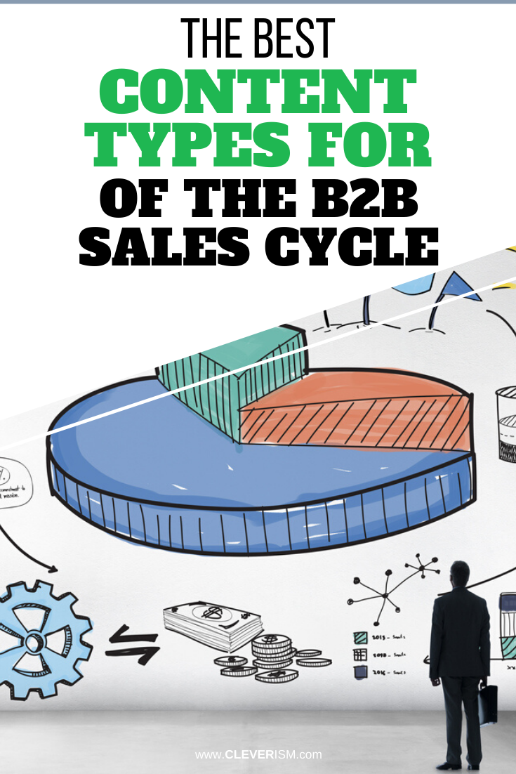 The Best Content Types for Each Stage of the B2B Sales Cycle