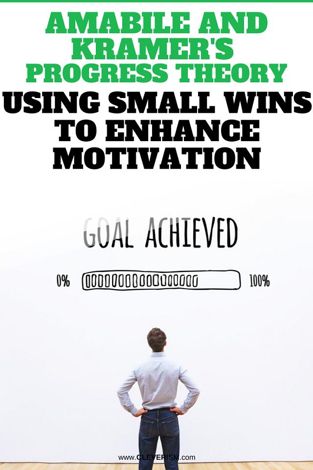 Amabile And Kramer's Progress Theory: Using Small Wins To Enhance Motivation